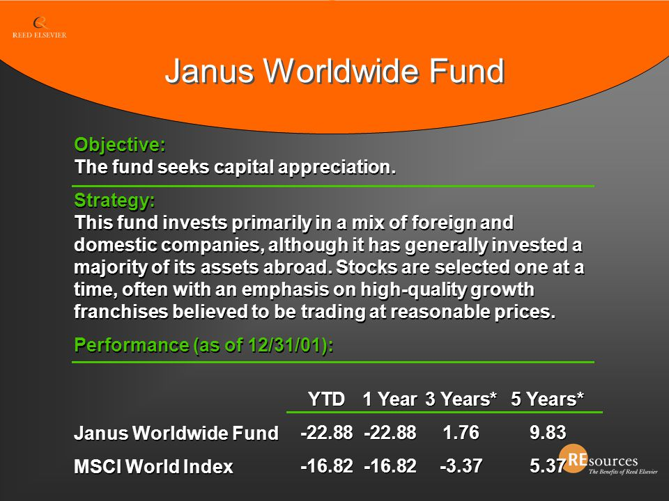 Janus Worldwide Fund MSCI World Index Janus Worldwide Fund MSCI World Index Objective: The fund seeks capital appreciation. Strategy: This fund invest