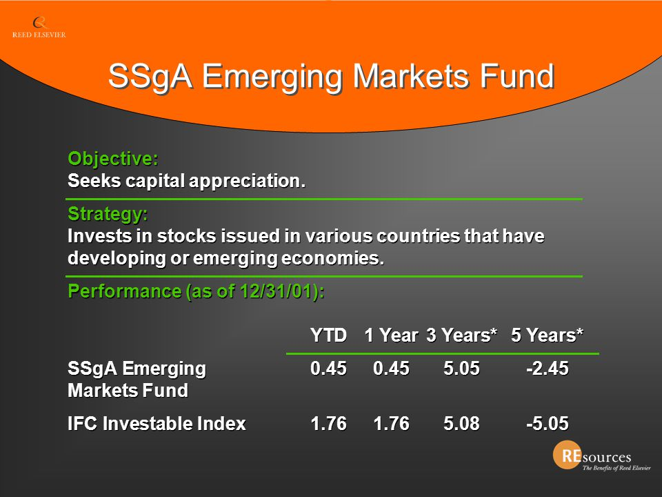 YTD1 Year3 Years*5 Years* SSgA Emerging 0.450.455.05-2.45 Markets Fund IFC Investable Index1.761.765.08-5.05 YTD1 Year3 Years*5 Years* SSgA Emerging 0
