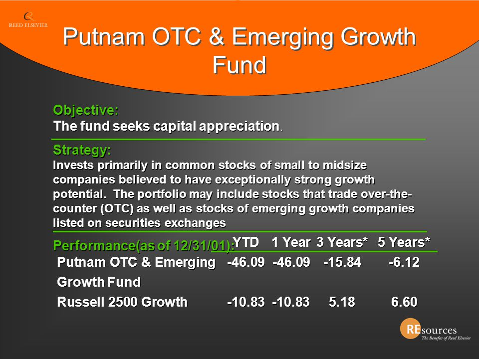 YTD1 Year3 Years*5 Years* Putnam OTC & Emerging-46.09-46.09-15.84-6.12 Growth Fund Russell 2500 Growth-10.83-10.83 5.186.60 YTD1 Year3 Years*5 Years*