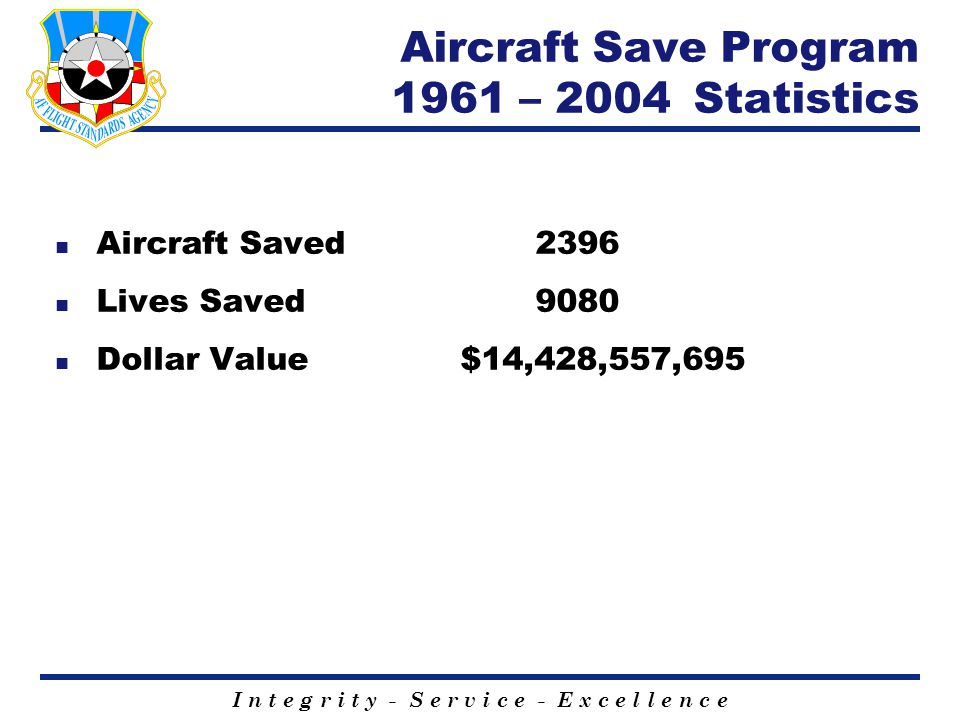 I n t e g r i t y - S e r v i c e - E x c e l l e n c e Aircraft Save Program 1961 – 2004 Statistics n Aircraft Saved2396 n Lives Saved9080 n Dollar V