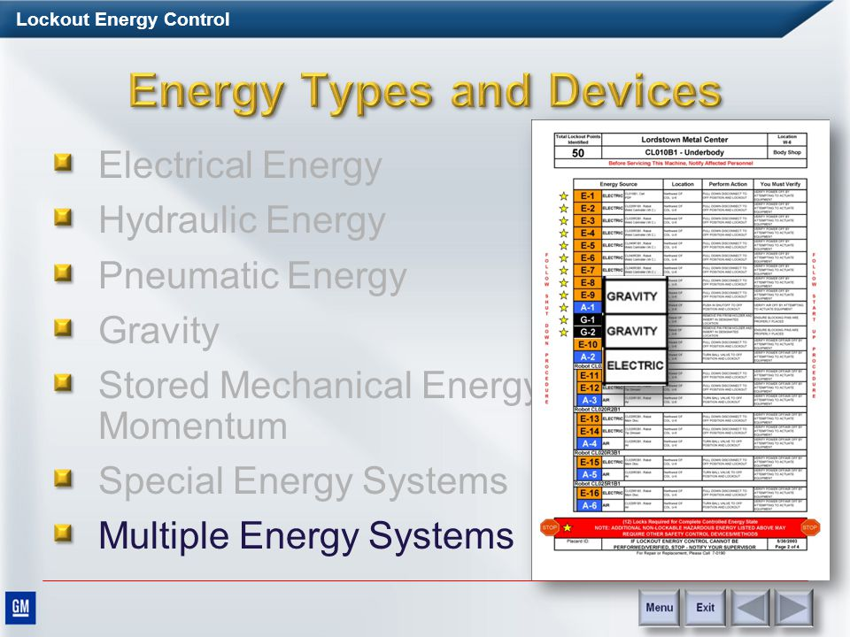 Lockout Energy Control Electrical Energy Hydraulic Energy Pneumatic Energy Gravity Stored Mechanical Energy, Including Momentum Special Energy Systems Multiple Energy Systems