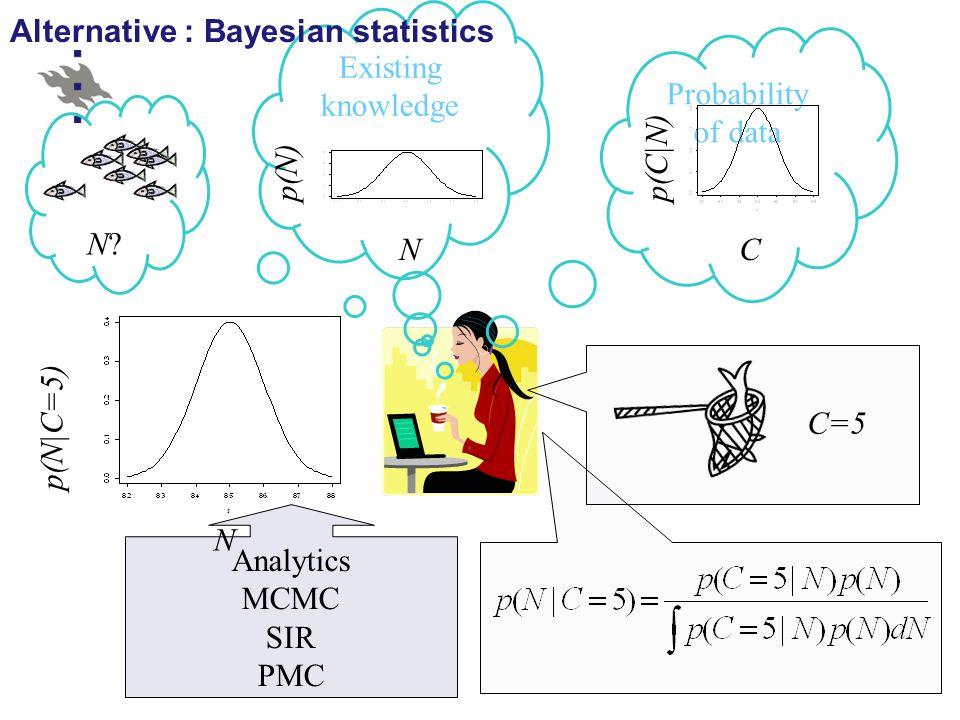Analytics MCMC SIR PMC N N.