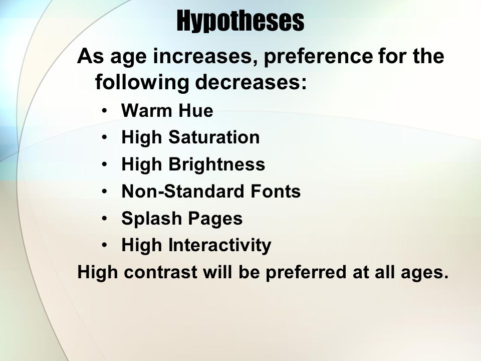 Hypotheses As age increases, preference for the following decreases: Warm Hue High Saturation High Brightness Non-Standard Fonts Splash Pages High Interactivity High contrast will be preferred at all ages.
