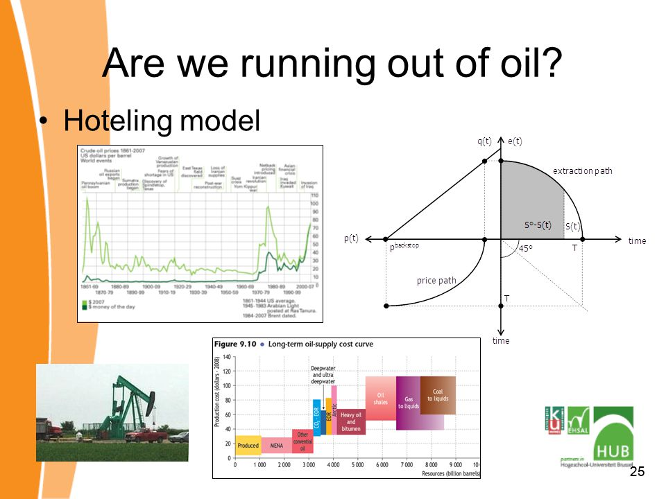 Are we running out of oil? Hoteling model 25