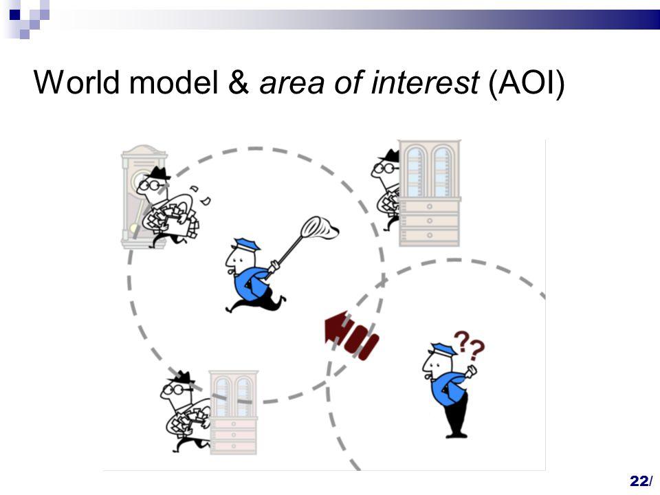 22/ World model & area of interest (AOI)