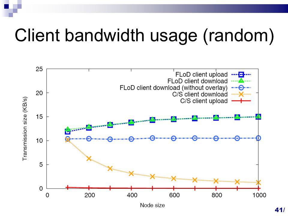 41/ Client bandwidth usage (random)