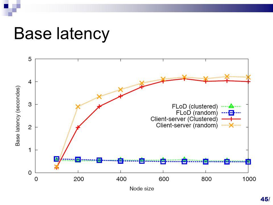 45/ Base latency
