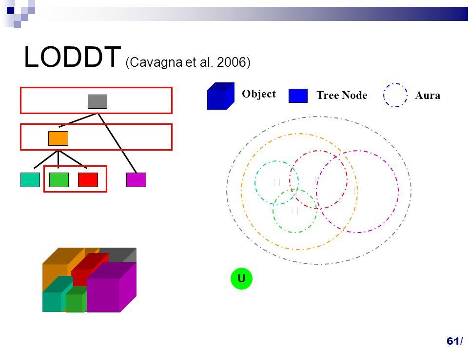 LODDT (Cavagna et al. 2006) ‧ ‧ ‧ ‧ ‧ Object Tree NodeAura U 61/