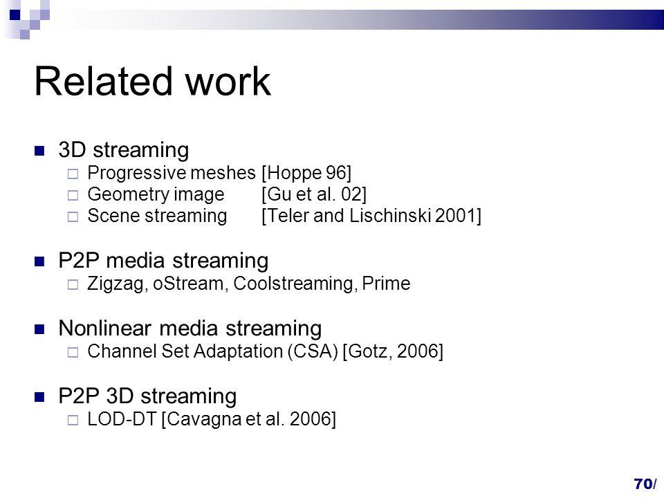 70/ Related work 3D streaming  Progressive meshes [Hoppe 96]  Geometry image [Gu et al.