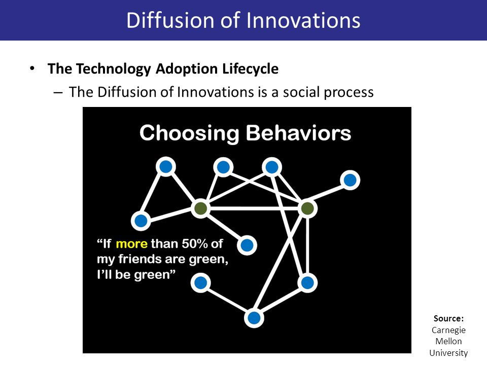 The Technology Adoption Lifecycle – The Diffusion of Innovations is a social process Diffusion of Innovations Source: Carnegie Mellon University