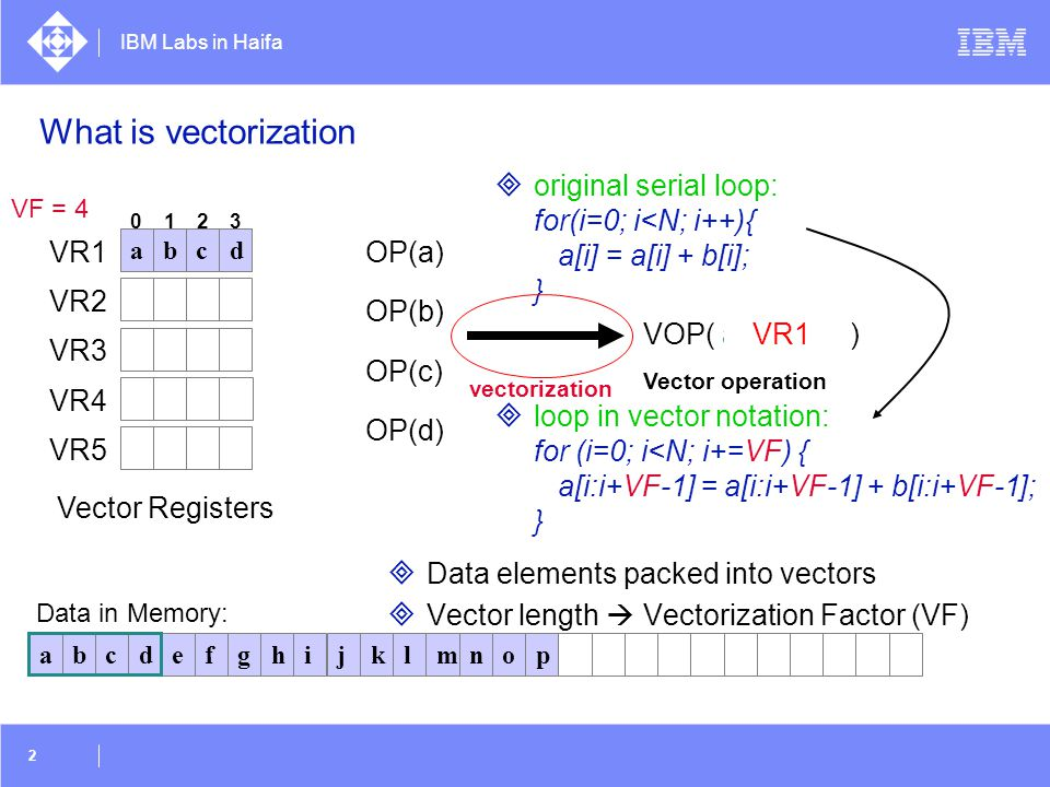 IBM Labs in Haifa 33 Vectorizer analyses and transformation: Reduction loop: s_1 = phi (0, s_2) i_1 = phi (0, i_1) xa_1 = a[i_1] xb_1 = b[i_1] tmp_1 = xa * xb s_2 = s_1 + tmp_1 i_2 = i_1 + 1 if (i_2 < N) goto loop Transformation loop: vs_1 = phi (vs_0, vs_2) i_1 = phi (0, i_1) vxa_1 = vpa[i_1] vxb_1 = vpb[i_1] vtmp_1 = vxa * vxb vs_2 = vs_1 + vtmp_1 i_2 = i_1 + 1 if (i_2 < N/VF) goto loop  vec_dest = vect_create_destination_var (scalar_dest, vectype);  expr = build2 (code, vectype, loop_vec_def0, reduc_def);  new_stmt = build2 (GIMPLE_MODIFY_STMT, void_type_node, vec_dest, expr);  new_temp = make_ssa_name (vec_dest, new_stmt);  GIMPLE_STMT_OPERAND (new_stmt, 0) = new_temp;  bsi_insert_before (bsi, vec_stmt, BSI_SAME_STMT); tree-vect-transform.c