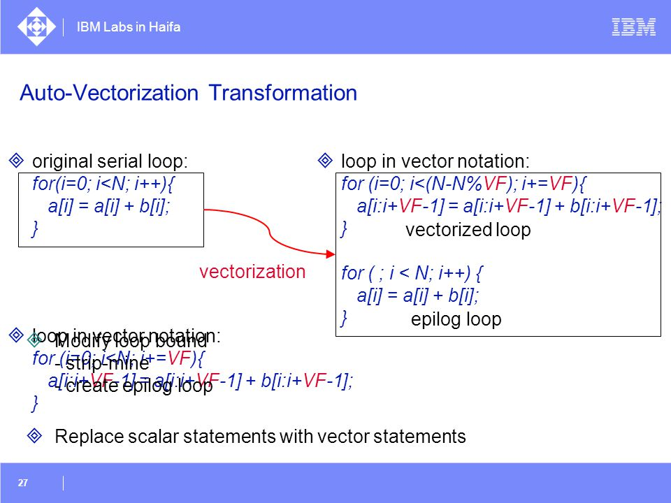IBM Labs in Haifa 27 Auto-Vectorization Transformation  original serial loop: for(i=0; i<N; i++){ a[i] = a[i] + b[i]; }  loop in vector notation: fo