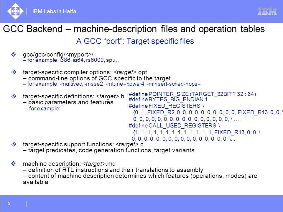 IBM Labs in Haifa 6 machine-description file alpha/alpha.md (define_insn sminqi3 [(set (match_operand:QI 0 register_operand =r ) (smin:QI (match_operand:QI 1 reg_or_0_operand %rJ ) (match_operand:QI 2 reg_or_8bit_operand rI )))] TARGET_MAX minsb8 %r1,%2,%0 [(set_attr type mvi )]) (define_insn sminv8qi3 [(set (match_operand:V8QI 0 register_operand =r ) (smin:V8QI (match_operand:V8QI 1 reg_or_0_operand rW ) (match_operand:V8QI 2 reg_or_0_operand rW )))] TARGET_MAX minsb8 %r1,%r2,%0 [(set_attr type mvi )]) RTL operations: rtl.def DEF_RTL_EXPR(SMIN, smin , ee , RTX_COMM_ARITH) DEF_RTL_EXPR(SMAX, smax , ee , RTX_COMM_ARITH) DEF_RTL_EXPR(UMIN, umin , ee , RTX_COMM_ARITH) DEF_RTL_EXPR(UMAX, umax , ee , RTX_COMM_ARITH) gcc/gcc: rtl.def gcc/gcc/config/ :.opt.h.c.md http://gcc.gnu.org/onlinedocs/gccint/