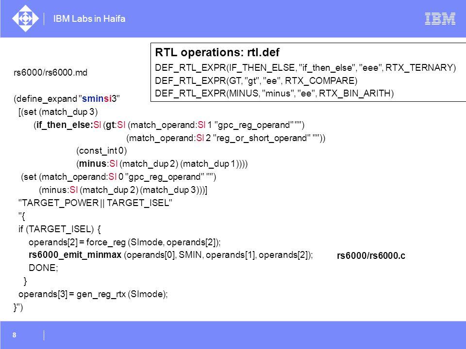 IBM Labs in Haifa 39 Adding new idioms  genopinit.c: fill in the optabs: reduc_splus_optab->handlers[$A].insn_code = CODE_FOR_$(reduc_splus_$a$) , reduc_uplus_optab->handlers[$A].insn_code = CODE_FOR_$(reduc_uplus_$a$) , optab/typeqihisiv8qiv4hiv2si reduc_splus_optabCODE_FOR_ nothing reduc_uplus_optabCODE_FOR_ nothing gcc/gcc: rtl.def target.h optabs.h gcc/gcc/config/ :.opt.h.c.md 1.tree.def 2.tree-pretty-print.c 3.tree-inline.c 4.optabs.h 5.optabs.c 6.genopinit.c 7.expr.c 8..md