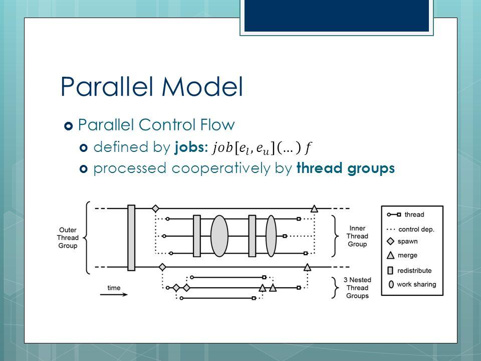 Parallel Model