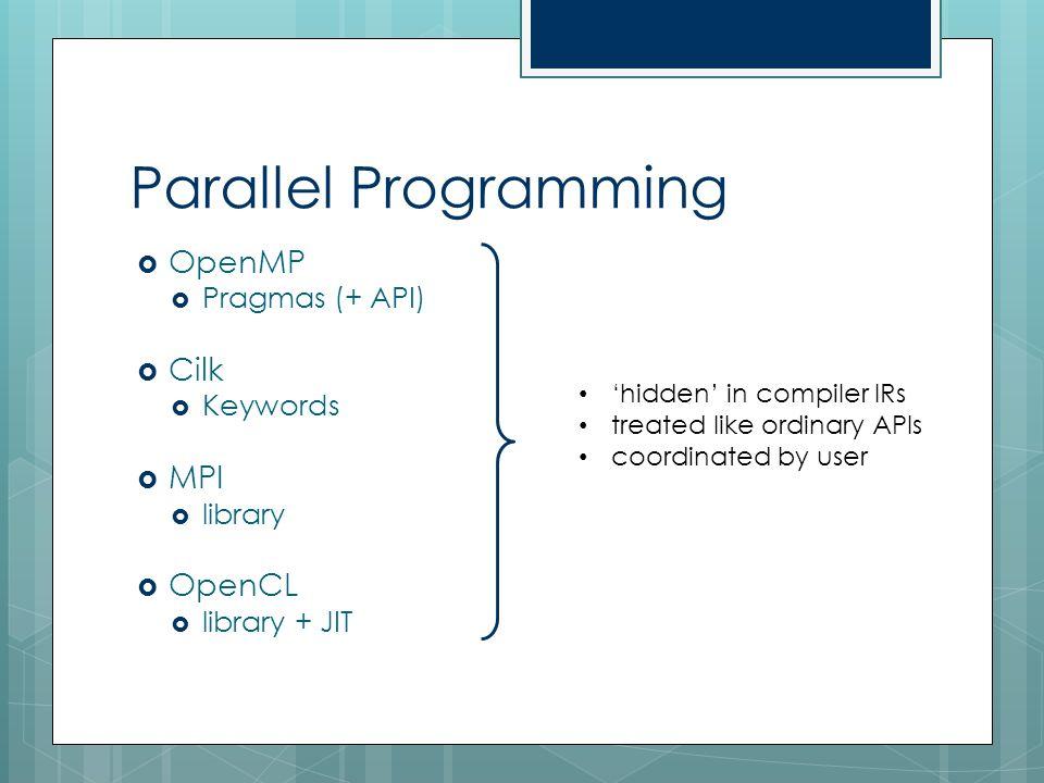 Parallel Model (2)