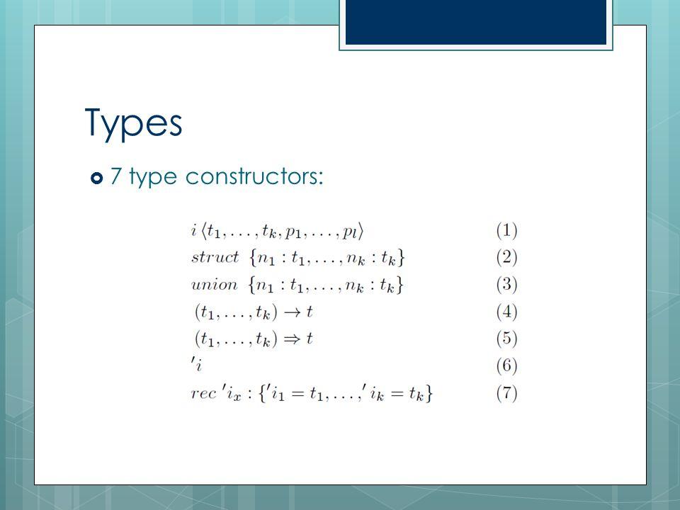 Types  7 type constructors: