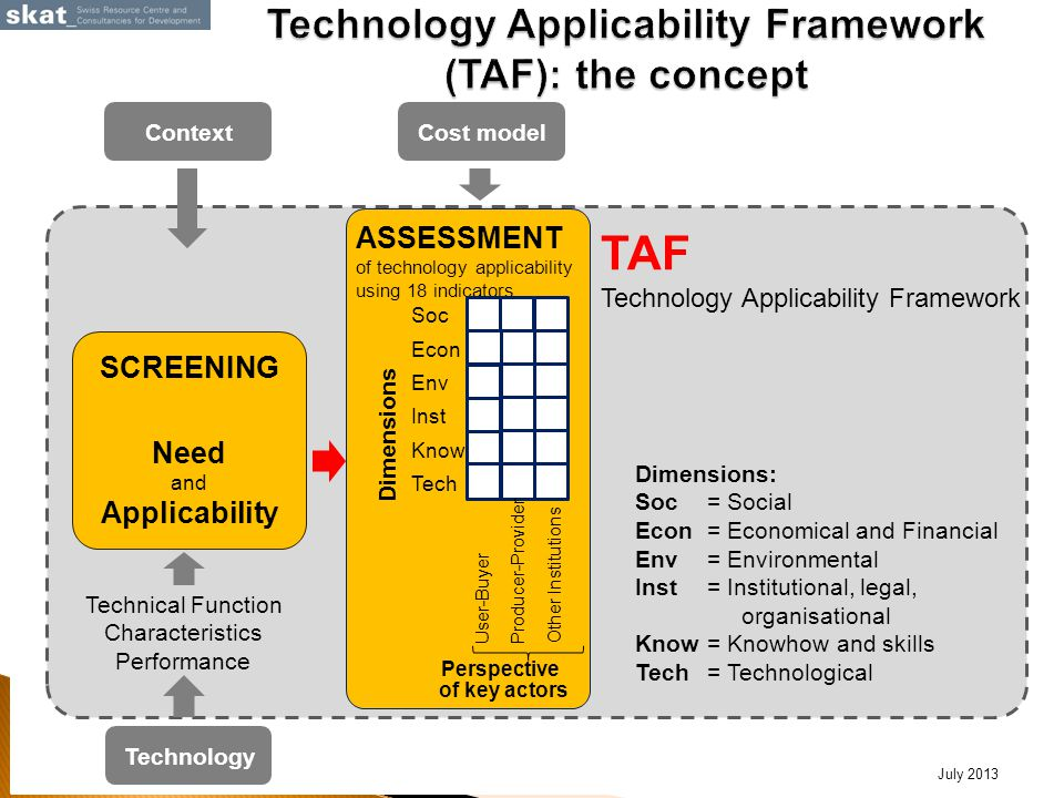 Context Technology SCREENING Need and Applicability Technical Function Characteristics Performance ASSESSMENT of technology applicability using 18 indicators Perspective of key actors User-Buyer Other Institutions Dimensions Soc Econ Env Inst Know Tech TAF Technology Applicability Framework Producer-Provider Cost model Dimensions: Soc= Social Econ = Economical and Financial Env= Environmental Inst= Institutional, legal, organisational Know= Knowhow and skills Tech= Technological July 2013