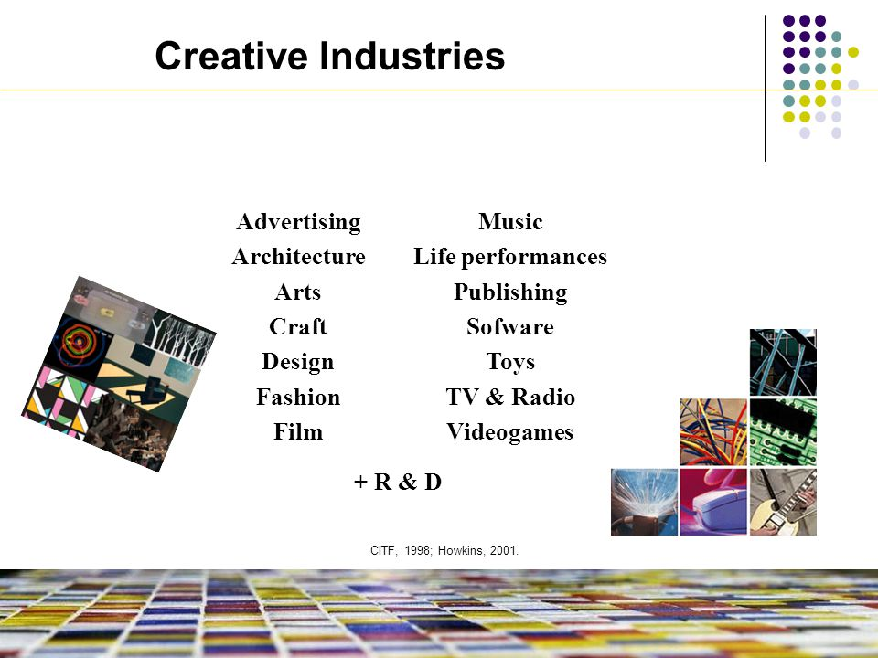 Creative Industries CITF, 1998; Howkins, 2001. + R & D Music Life performances Publishing Sofware Toys TV & Radio Videogames Advertising Architecture