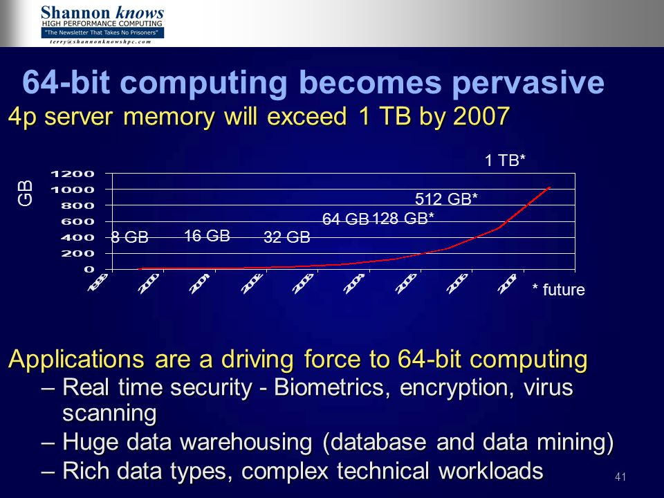 41 64-bit computing becomes pervasive 4p server memory will exceed 1 TB by 2007 Applications are a driving force to 64-bit computing –Real time security - Biometrics, encryption, virus scanning –Huge data warehousing (database and data mining) –Rich data types, complex technical workloads GB 8 GB 16 GB 32 GB 64 GB 128 GB* * future 512 GB* 1 TB*