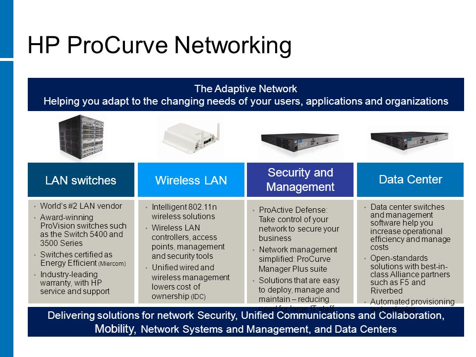 HP ProCurve Networking The Adaptive Network Helping you adapt to the changing needs of your users, applications and organizations Delivering solutions for network Security, Unified Communications and Collaboration, Mobility, Network Systems and Management, and Data Centers Intelligent 802.11n wireless solutions Wireless LAN controllers, access points, management and security tools Unified wired and wireless management lowers cost of ownership (IDC) ProActive Defense: Take control of your network to secure your business Network management simplified: ProCurve Manager Plus suite Solutions that are easy to deploy, manage and maintain – reducing need for large IT staff World's #2 LAN vendor Award-winning ProVision switches such as the Switch 5400 and 3500 Series Switches certified as Energy Efficient (Miercom) Industry-leading warranty, with HP service and support Data center switches and management software help you increase operational efficiency and manage costs Open-standards solutions with best-in- class Alliance partners such as F5 and Riverbed Automated provisioning technologies LAN switches Wireless LAN Security and Management Data Center