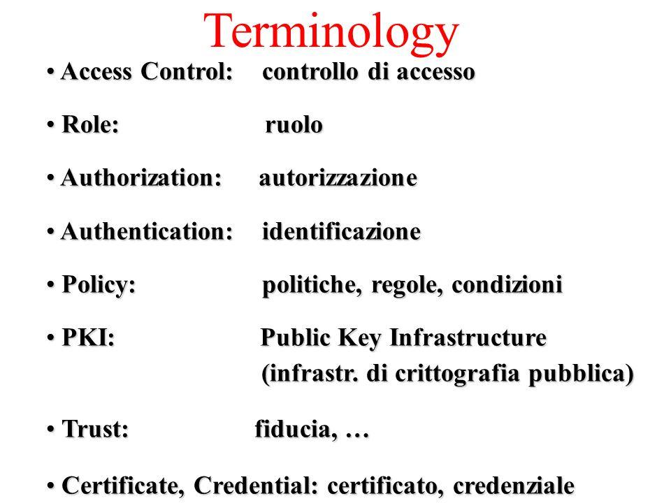 Terminology Access Control: controllo di accesso Access Control: controllo di accesso Role: ruolo Role: ruolo Authorization: autorizzazione Authorization: autorizzazione Authentication: identificazione Authentication: identificazione Policy: politiche, regole, condizioni Policy: politiche, regole, condizioni PKI: Public Key Infrastructure PKI: Public Key Infrastructure (infrastr.