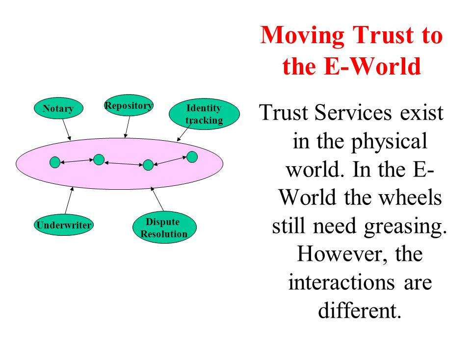 Moving Trust to the E-World Trust Services exist in the physical world.
