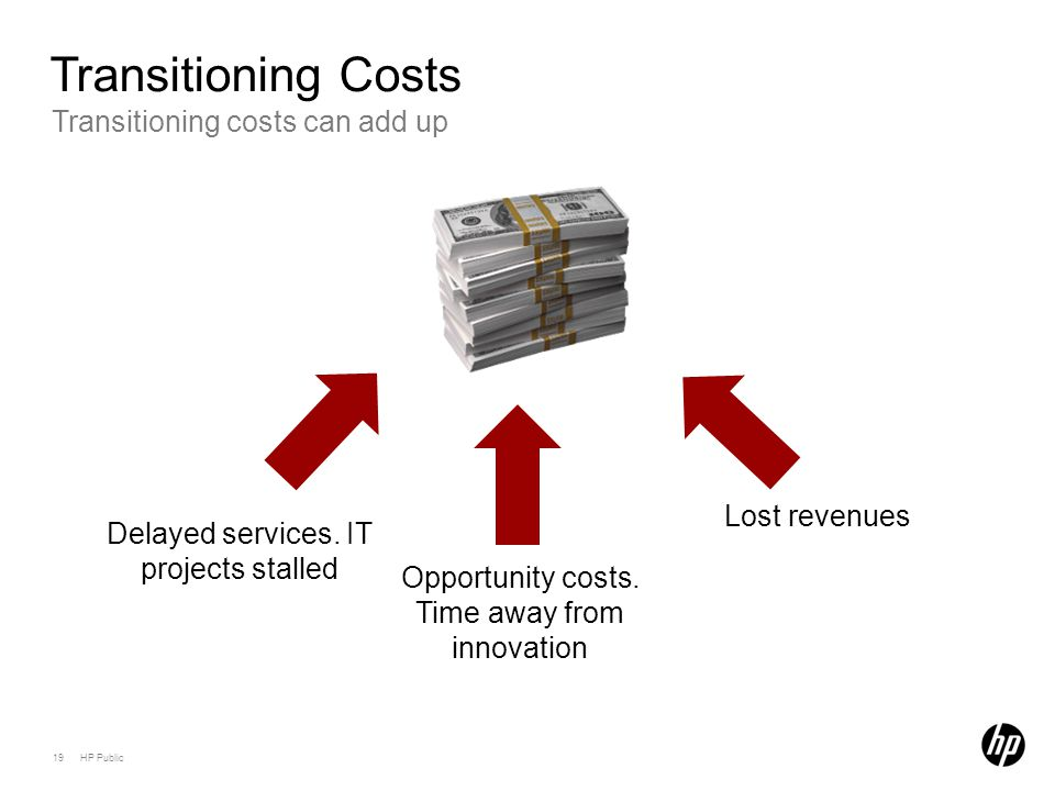 19 HP Public Transitioning costs can add up Transitioning Costs Delayed services.