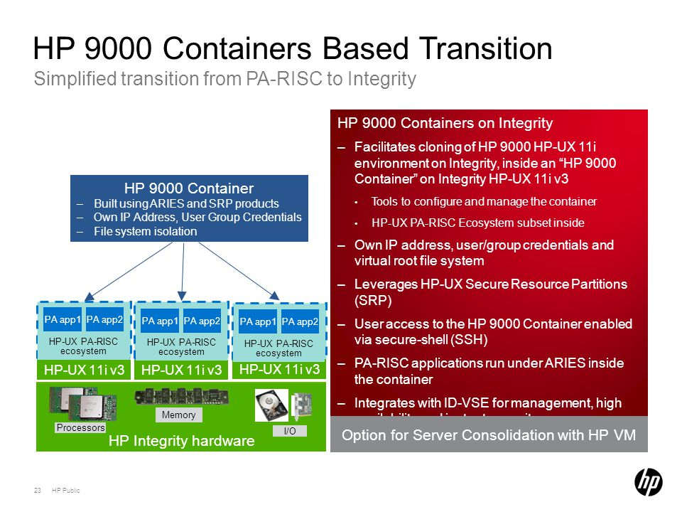 23 HP Public Simplified transition from PA-RISC to Integrity HP 9000 Containers Based Transition HP 9000 Containers on Integrity –Facilitates cloning of HP 9000 HP-UX 11i environment on Integrity, inside an HP 9000 Container on Integrity HP-UX 11i v3 Tools to configure and manage the container HP-UX PA-RISC Ecosystem subset inside –Own IP address, user/group credentials and virtual root file system –Leverages HP-UX Secure Resource Partitions (SRP) –User access to the HP 9000 Container enabled via secure-shell (SSH) –PA-RISC applications run under ARIES inside the container –Integrates with ID-VSE for management, high availability and instant capacity HP Integrity VM Host Processors HP Integrity hardware HP-UX 11i v3 PA app1PA app2 Memory I/O HP-UX 11i v3 PA app1PA app2 HP-UX 11i v3 PA app1PA app2 HP 9000 Container –Built using ARIES and SRP products –Own IP Address, User Group Credentials –File system isolation HP-UX PA-RISC ecosystem Option for Server Consolidation with HP VM