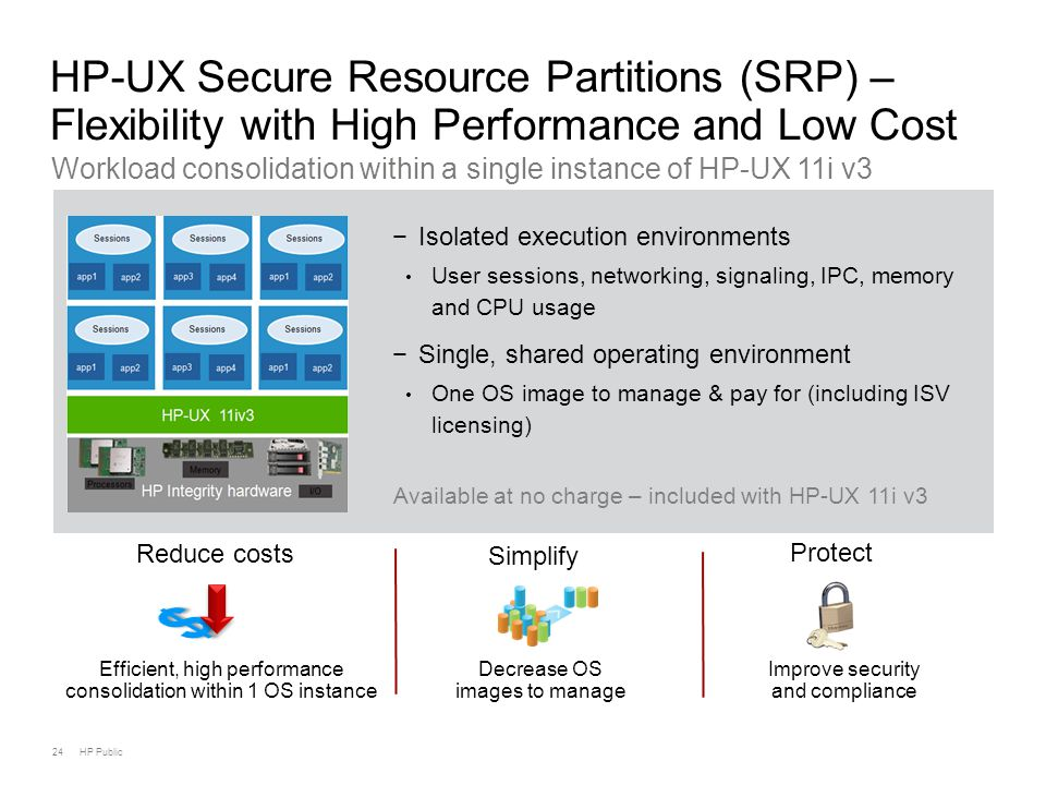 24 HP Public HP-UX Secure Resource Partitions (SRP) – Flexibility with High Performance and Low Cost Workload consolidation within a single instance of HP-UX 11i v3 Available at no charge – included with HP-UX 11i v3 −Isolated execution environments User sessions, networking, signaling, IPC, memory and CPU usage −Single, shared operating environment One OS image to manage & pay for (including ISV licensing) Reduce costs Simplify Protect Decrease OS images to manage Efficient, high performance consolidation within 1 OS instance Improve security and compliance