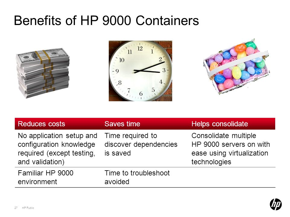 27 HP Public Benefits of HP 9000 Containers Reduces costsSaves timeHelps consolidate No application setup and configuration knowledge required (except testing, and validation) Time required to discover dependencies is saved Consolidate multiple HP 9000 servers on with ease using virtualization technologies Familiar HP 9000 environment Time to troubleshoot avoided