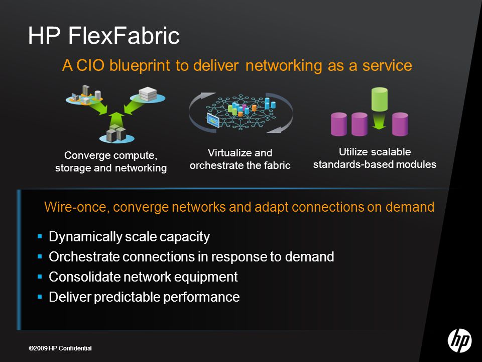 ©2009 HP Confidential A CIO blueprint to deliver networking as a service HP FlexFabric Converge compute, storage and networking Virtualize and orchestrate the fabric Utilize scalable standards-based modules  Dynamically scale capacity  Orchestrate connections in response to demand  Consolidate network equipment  Deliver predictable performance Wire-once, converge networks and adapt connections on demand