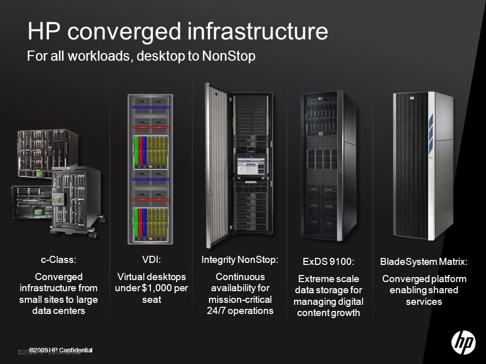 ©2009 HP Confidential Integrity NonStop: Continuous availability for mission-critical 24/7 operations HP converged infrastructure For all workloads, d