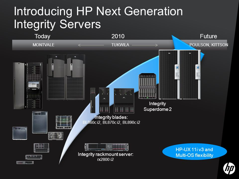 Introducing HP Next Generation Integrity Servers MONTVALE POULSON, KITTSONTUKWILA HP-UX 11i v3 and Multi-OS flexibility Integrity rackmount server: rx