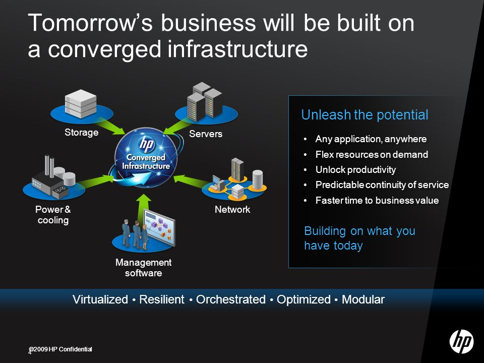 ©2009 HP Confidential Tomorrow's business will be built on a converged infrastructure 4 Power & cooling Management software Network Servers Storage Virtualized Resilient Orchestrated Optimized Modular Any application, anywhere Flex resources on demand Unlock productivity Predictable continuity of service Faster time to business value Any application, anywhere Flex resources on demand Unlock productivity Predictable continuity of service Faster time to business value Unleash the potential Building on what you have today