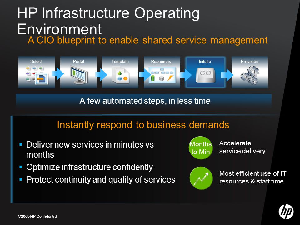©2009 HP Confidential HP Infrastructure Operating Environment A CIO blueprint to enable shared service management A few automated steps, in less time SelectPortalTemplateResourcesInitiateProvision  Deliver new services in minutes vs months  Optimize infrastructure confidently  Protect continuity and quality of services Months to Min Accelerate service delivery Instantly respond to business demands Most efficient use of IT resources & staff time