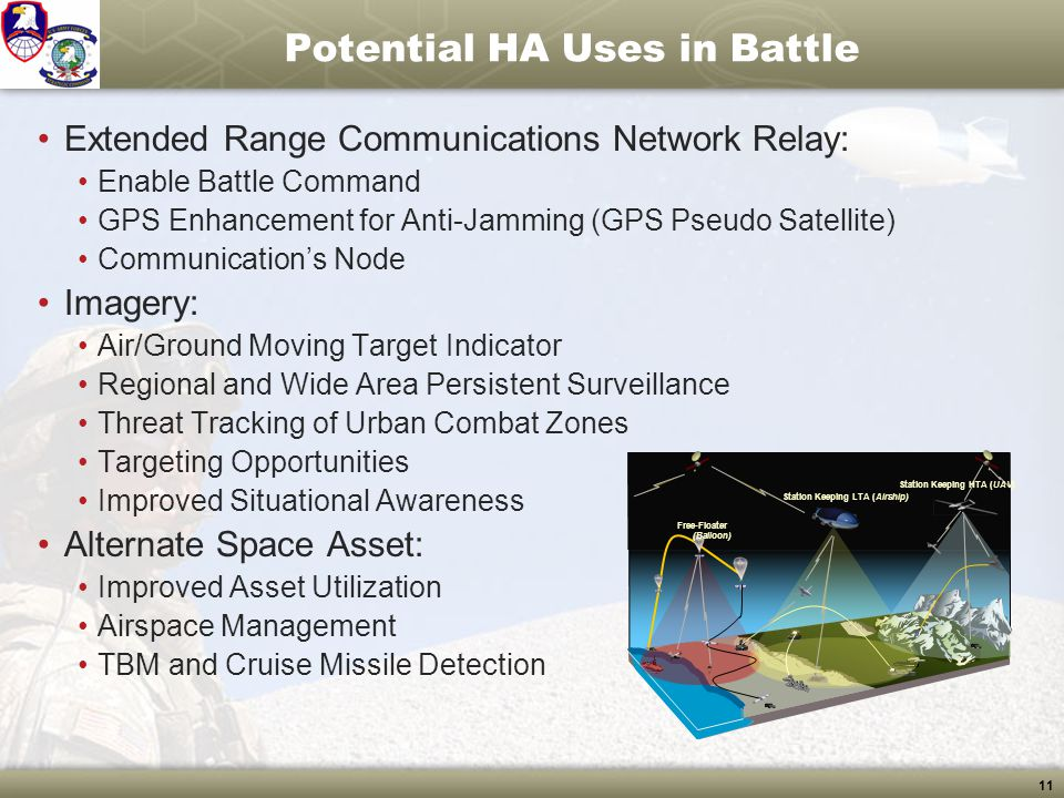 11 Potential HA Uses in Battle Extended Range Communications Network Relay: Enable Battle Command GPS Enhancement for Anti-Jamming (GPS Pseudo Satelli