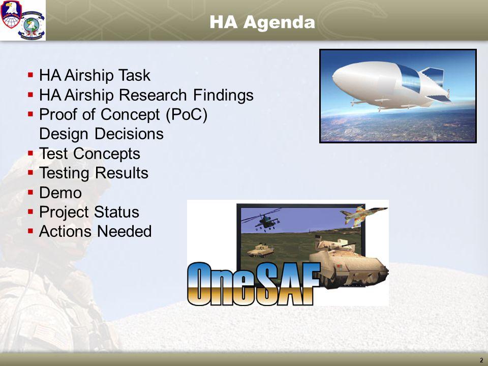 2 HA Agenda  HA Airship Task  HA Airship Research Findings  Proof of Concept (PoC) Design Decisions  Test Concepts  Testing Results  Demo  Proj