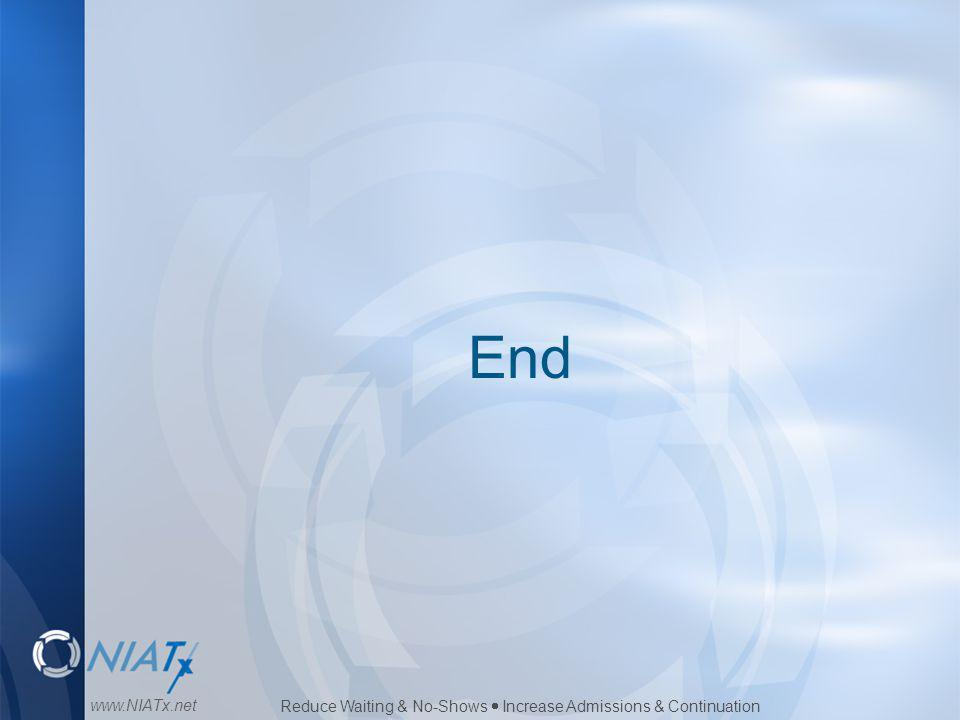 Reduce Waiting & No-Shows  Increase Admissions & Continuation www.NIATx.net End