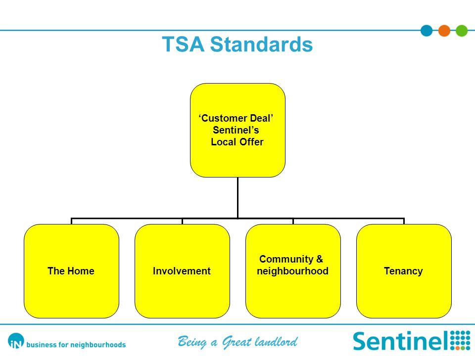 TSA Standards 'Customer Deal' Sentinel's Local Offer The HomeInvolvement Community & neighbourhoodTenancy