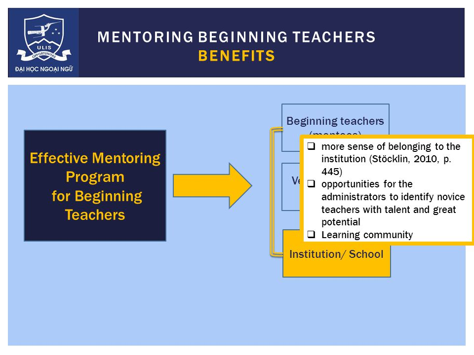 MENTORING BEGINNING TEACHERS BENEFITS Effective Mentoring Program for Beginning Teachers Beginning teachers (mentees) Veteran teachers (mentors) Institution/ School  more sense of belonging to the institution (Stöcklin, 2010, p.