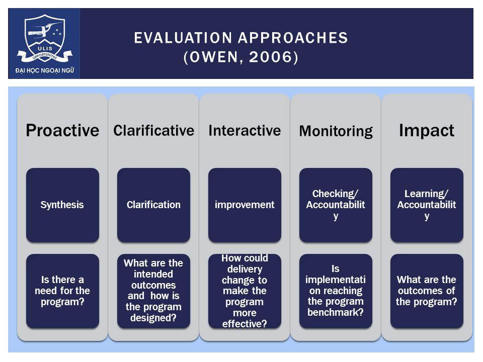 EVALUATION APPROACHES (OWEN, 2006) Proactive Synthesis Is there a need for the program.