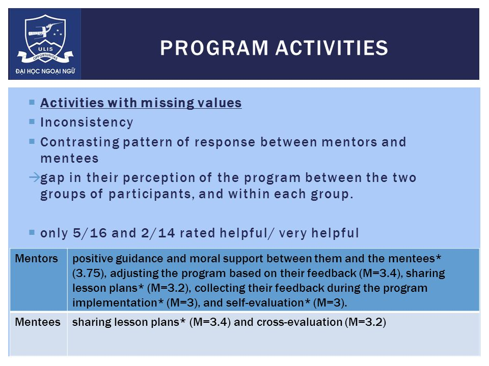  Activities with missing values  Inconsistency  Contrasting pattern of response between mentors and mentees  gap in their perception of the program between the two groups of participants, and within each group.