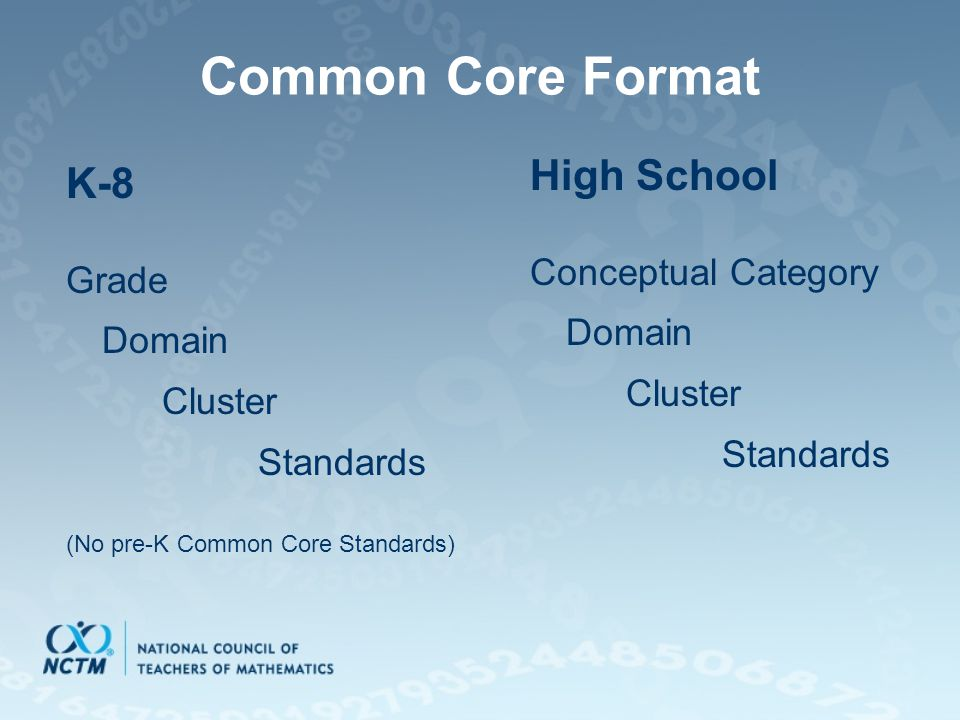 Common Core Format High School Conceptual Category Domain Cluster Standards K-8 Grade Domain Cluster Standards (No pre-K Common Core Standards)