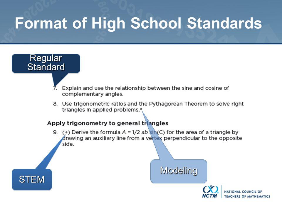 Format of High School StandardsSTEMSTEM ModelingModeling Regular Standard