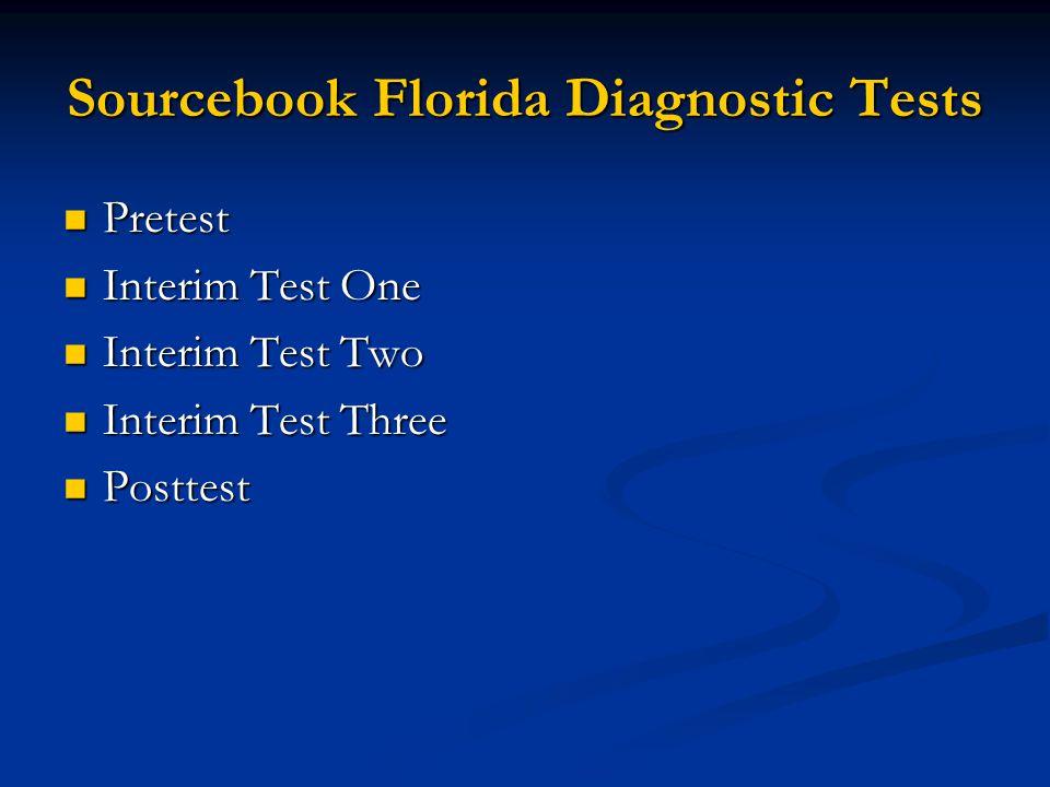 Sourcebook Sourcebook TE Incorporates four approaches: Incorporates four approaches: Comprehensive Comprehensive Strategy Intensive Strategy Intensive