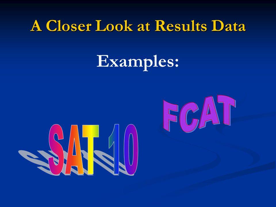 Summative Data Continued FCAT FCAT Great Source Great Source Florida Diagnostic Tests (Sourcebook) Florida Diagnostic Tests (Sourcebook) Post Test Pos