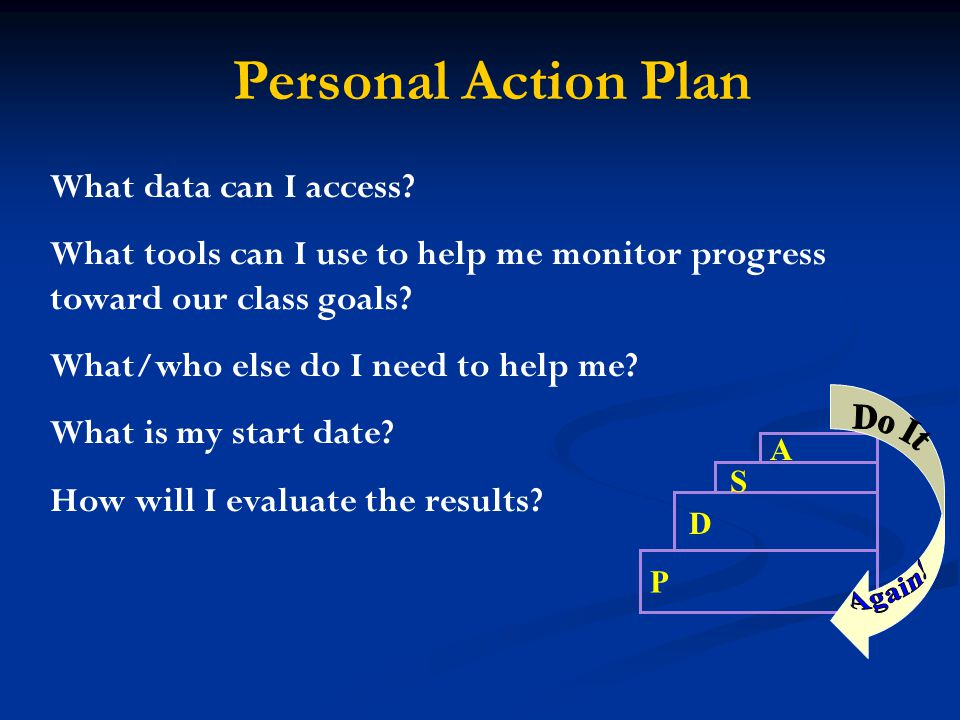 What information have I gained from my data? What interventions can I put In place? Implement the plan. Analyze the results. Make improvements. Steps