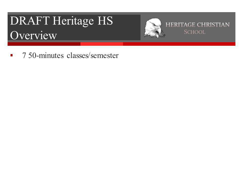 DRAFT Heritage HS Overview  7 50-minutes classes/semester
