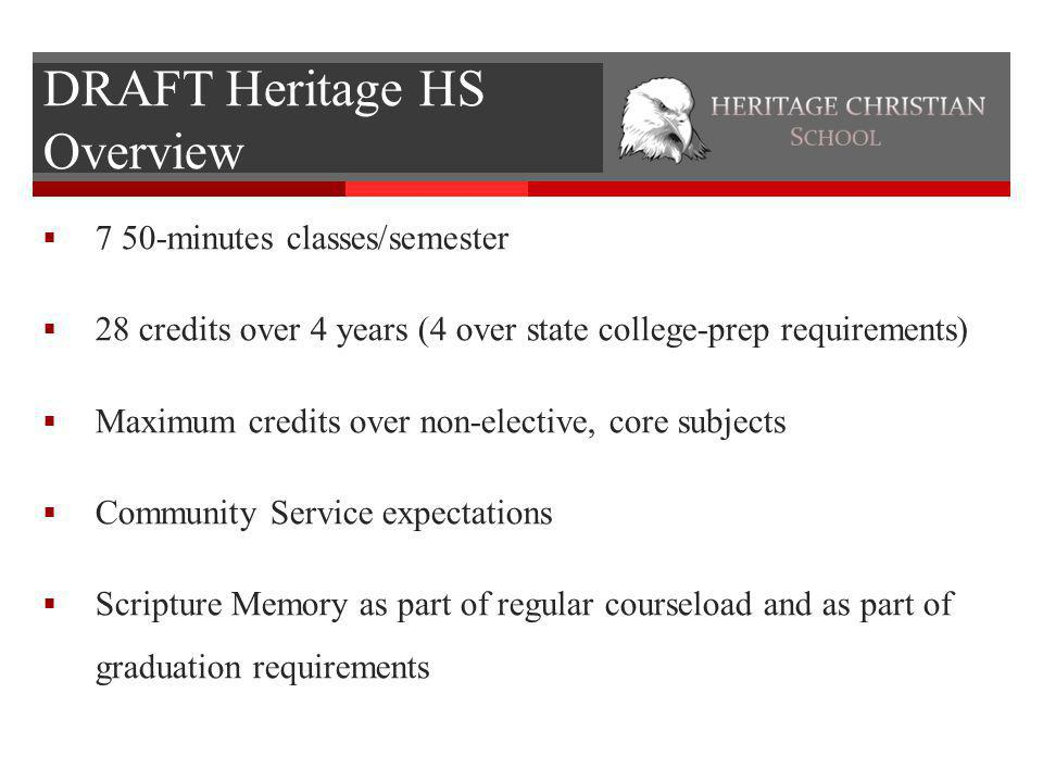 DRAFT Heritage HS Overview  7 50-minutes classes/semester  28 credits over 4 years (4 over state college-prep requirements)  Maximum credits over non-elective, core subjects  Community Service expectations  Scripture Memory as part of regular courseload and as part of graduation requirements